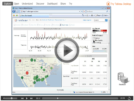 Tableau desktop play