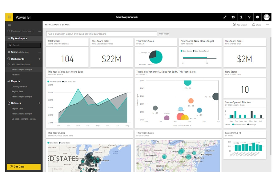 Power bi executive dashboard examples | Executive & CEO BI  2019-04-29